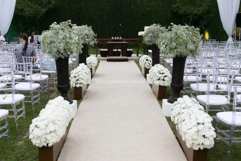 Cobertura da cerimônia