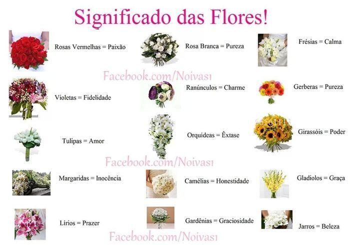 Significado das flores buqu - Significado de las rosas rosas ...