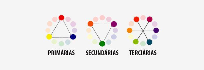 Paleta de cores e o Circulo Cromático ♥ 1