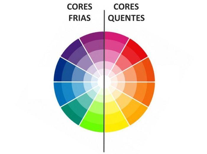 Paleta de cores e o Circulo Cromático ♥ 3