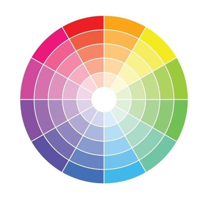 Paleta de cores e o Circulo Cromático ♥ 2