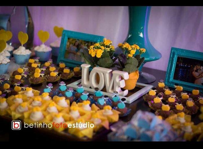 decoracao casamento azul turquesa e amarelo : decoracao casamento azul turquesa e amarelo:Decoração azul tiffany (turquesa) e amarelo