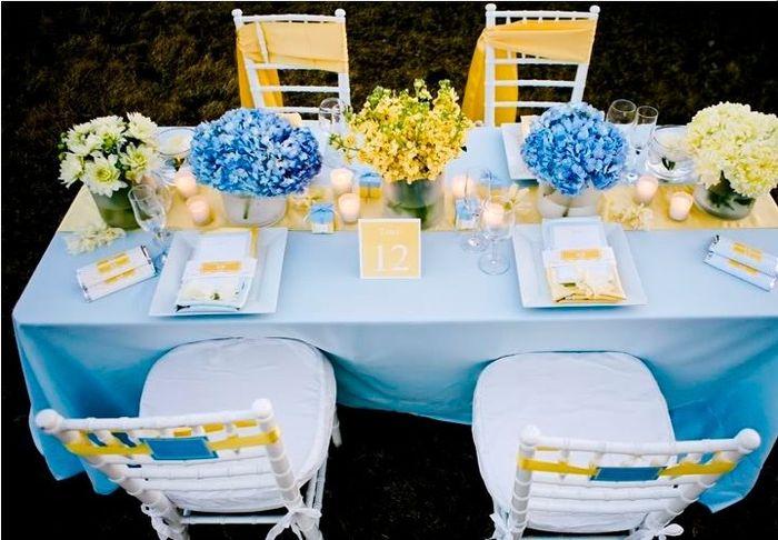 decoracao festa infantil azul e amarelo:decoração azul e amarelo – Fotos casamentos.com.br