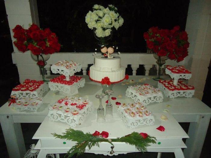 decoracao de casamento que eu posso fazer:Publicado a 28 de Janeiro de 2013 às 16:49 · 37 Respostas