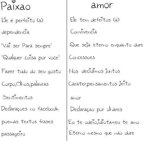 Paixão X Amor