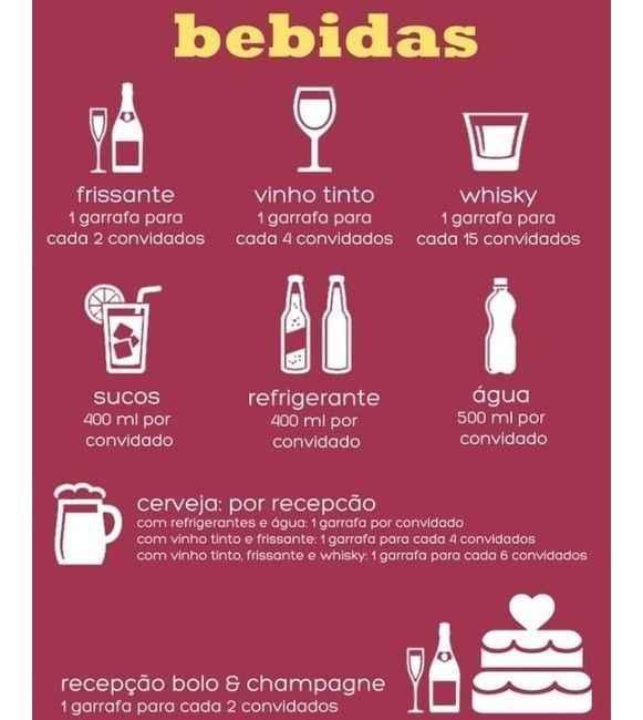 Quantidade de bebidas por convidado #ajuda - 2
