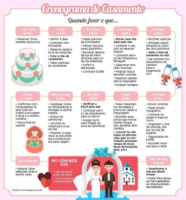 Cronograma de casamento o que acham noivinhas for Mobilia domestica