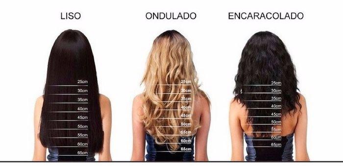 tipos de cabelo