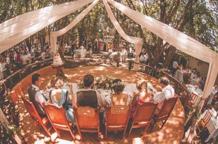 Seu casamento será para quantos convidados? 🙋♀️🙋🙋♂️🙋♂️🙋♀️🙋♂️ - 1