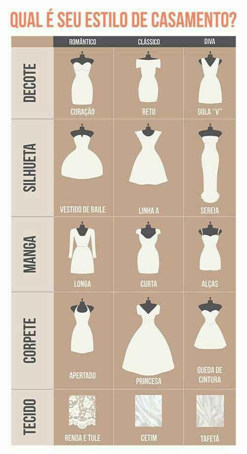 vestido perfeito - 2