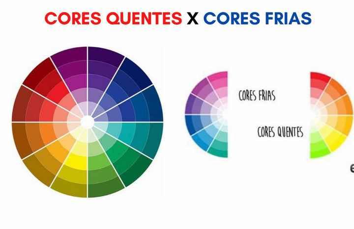 Como escolher a paleta de cores para o seu casamento - 10