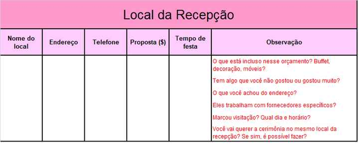 Local da Recepção